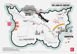 Valuable Content Marketing Map