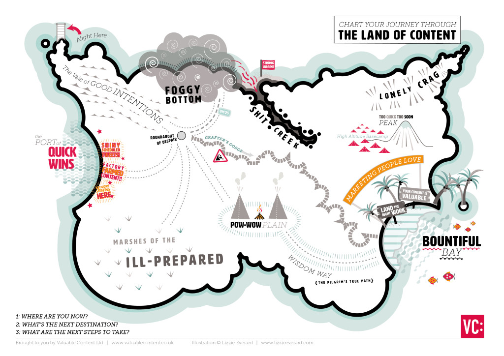 Content marketing Land of Content Map