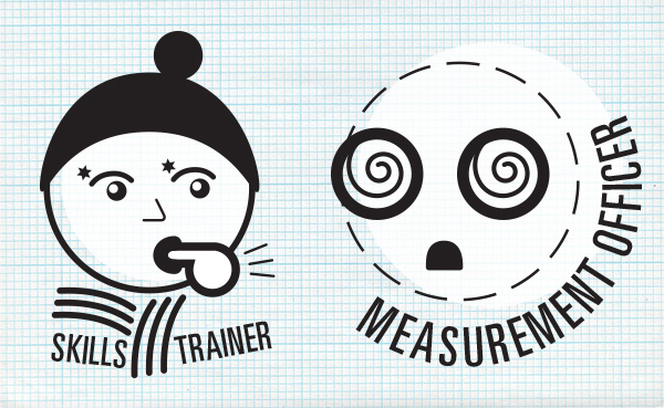 Content marketing team SKILLS + MEASURE