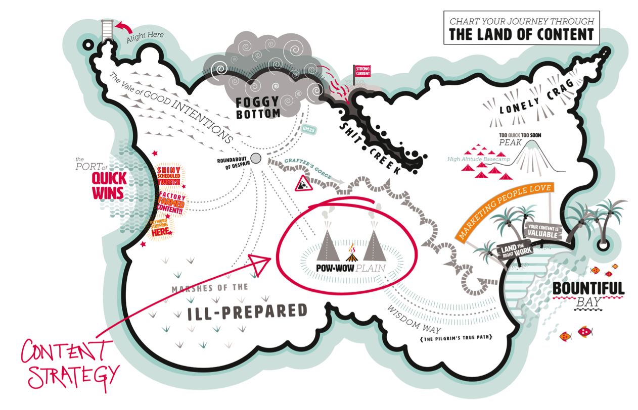 Land of content map