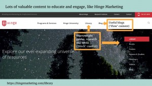 Hinge marketing library of content