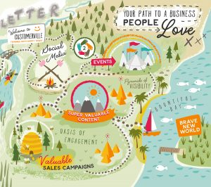 Land of Content Map festival of valuable content