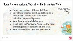 Land of Content Map Brave New World