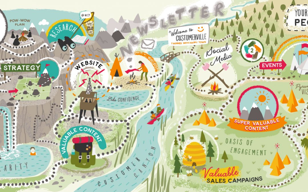 Lost in the Land of Content? A new visual map to set you on the path to success