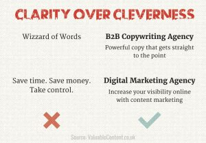 Clarity over cleverness