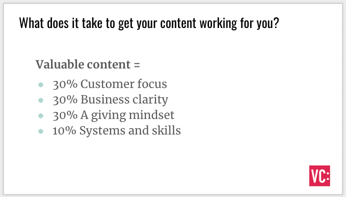 Valuable Content Formula